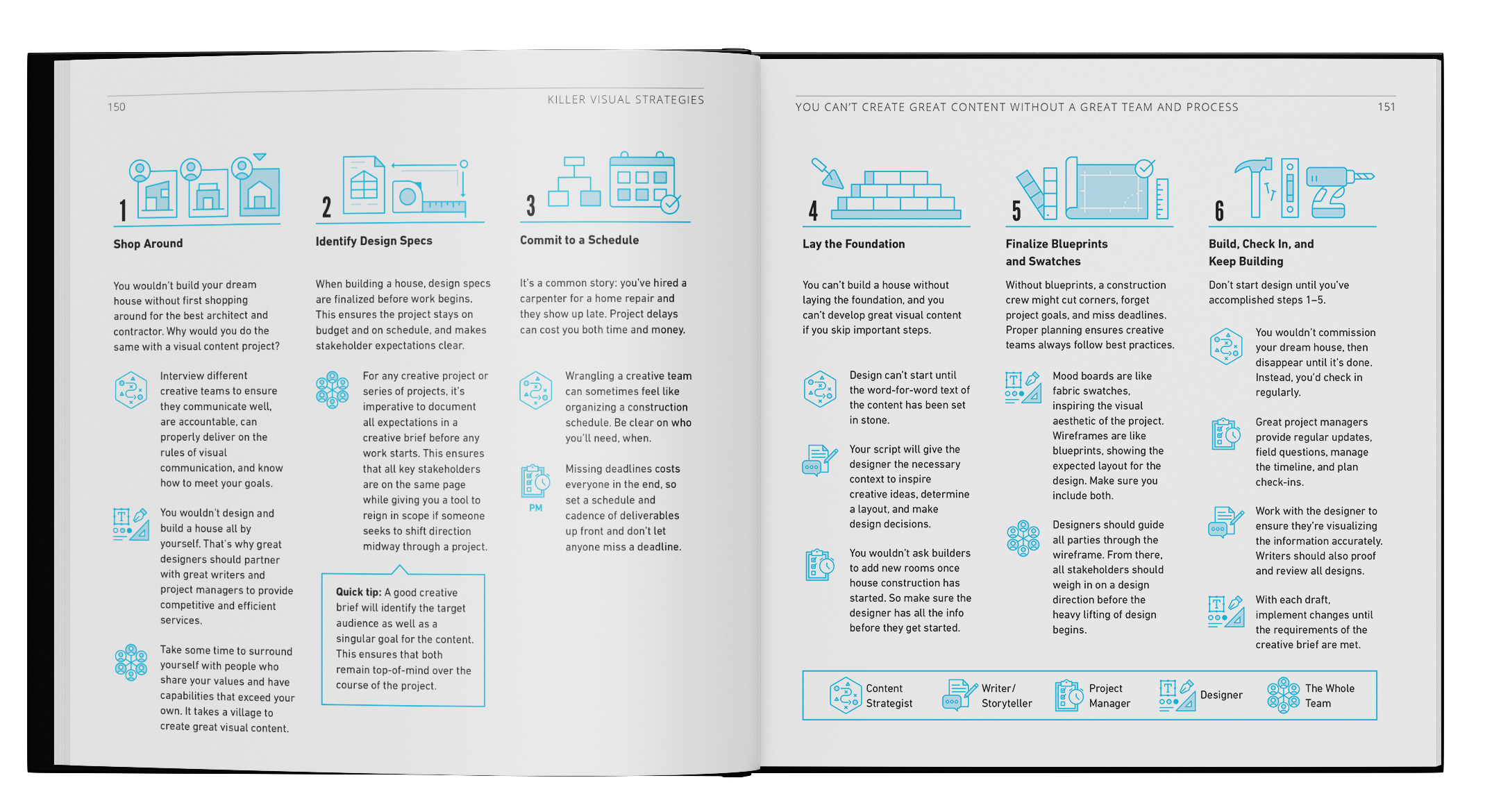 Killer Visual Strategies book showing content strategy management