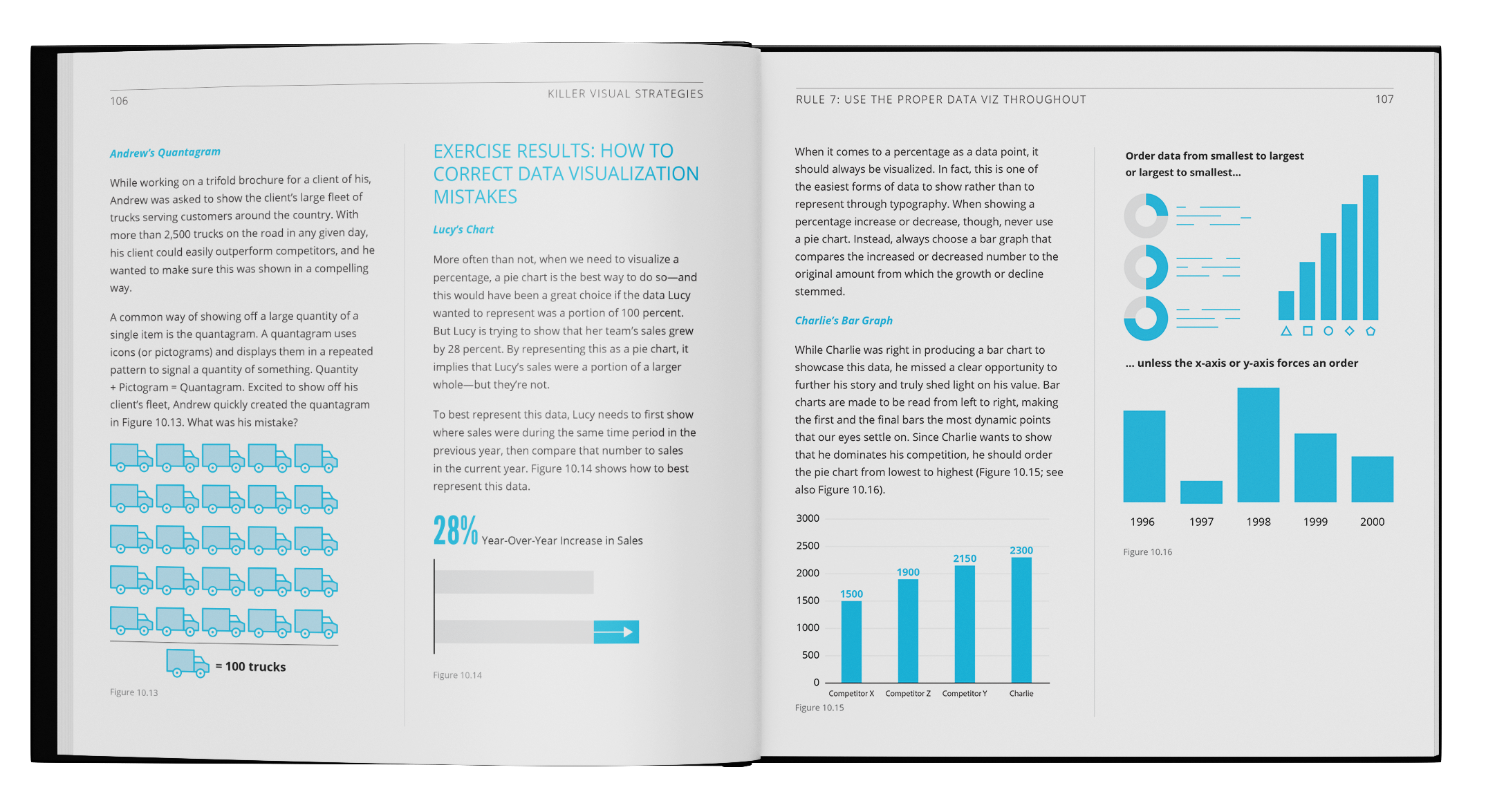Killer Visual Strategies book pages with data visualization