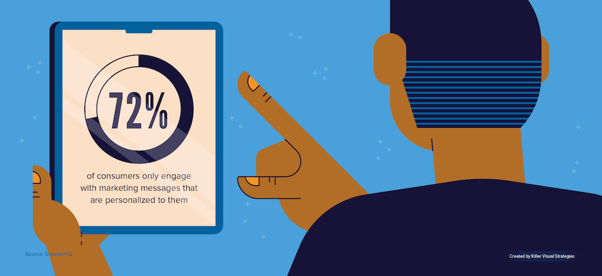 person holding a tablet with stat that 72% of consumers only engage with content marketing messages that follow best practices of personalization