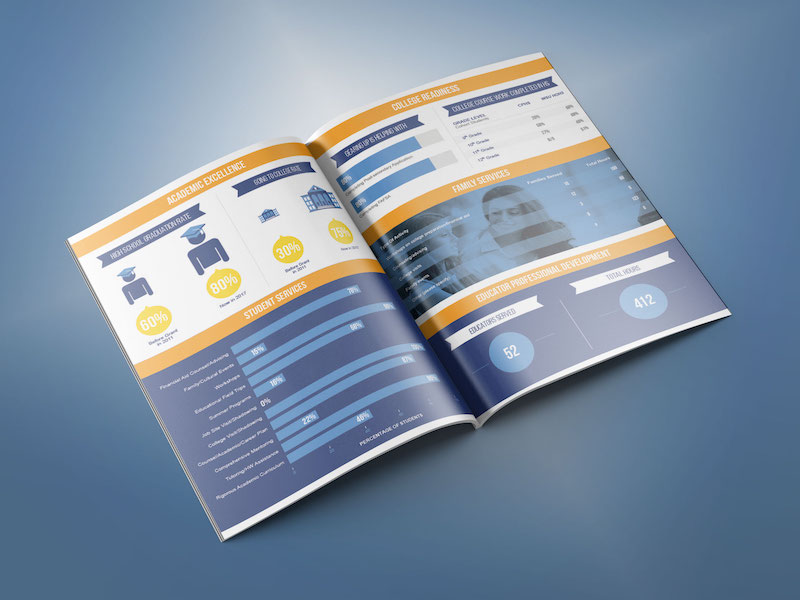 Blue and orange data visualization in a white paper report template design