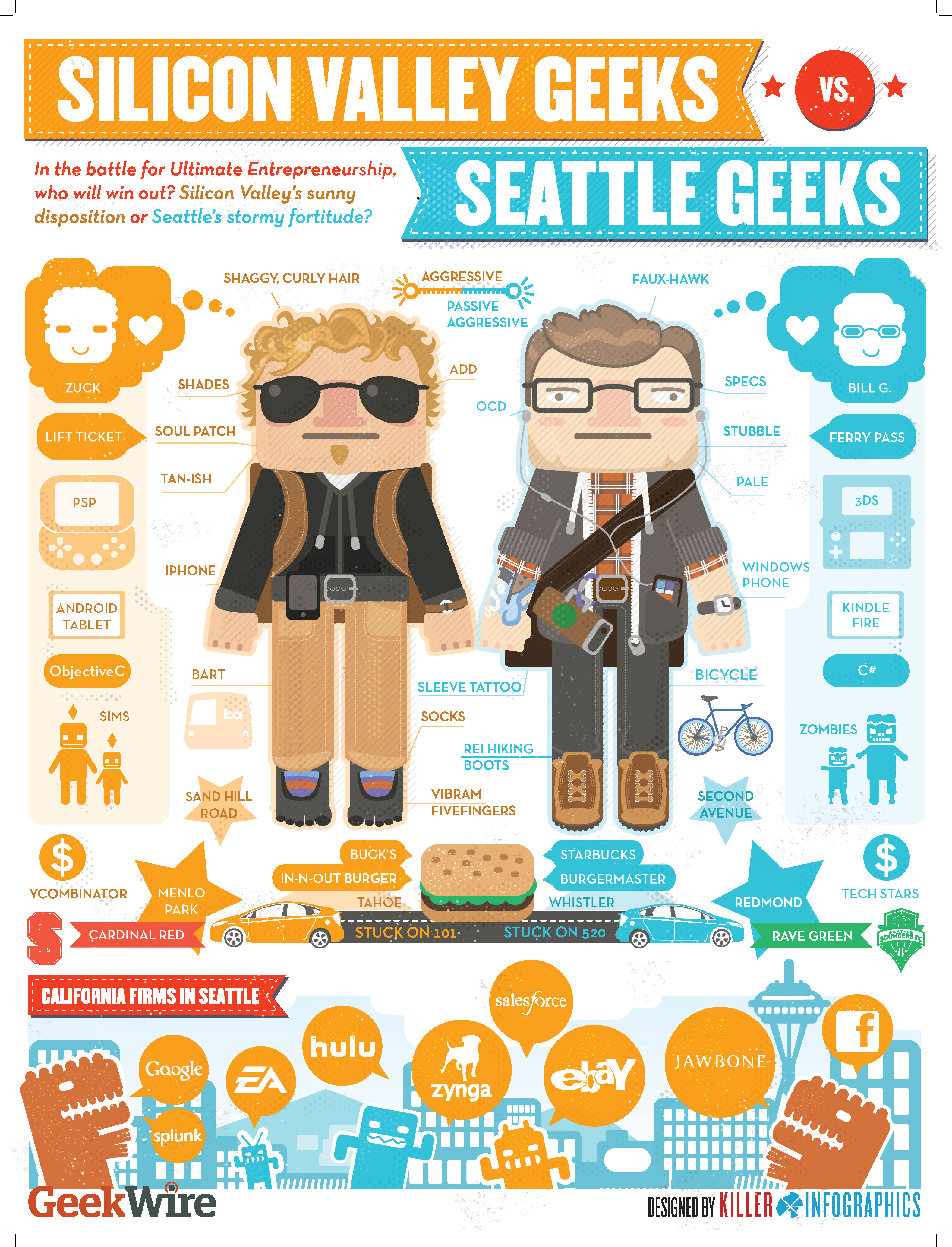 Silicon Valley vs. Seattle Geeks infographic poster
