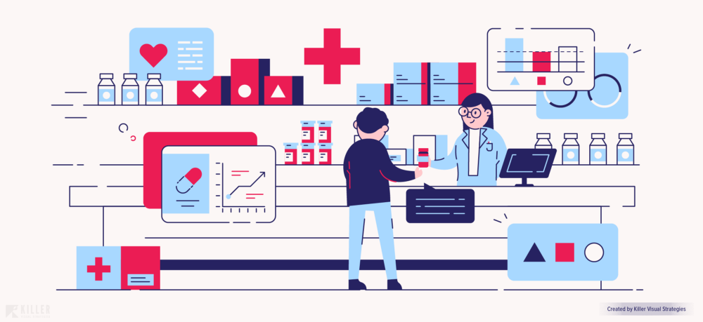 Healthcare content marketing illustration with people in a pharmacy