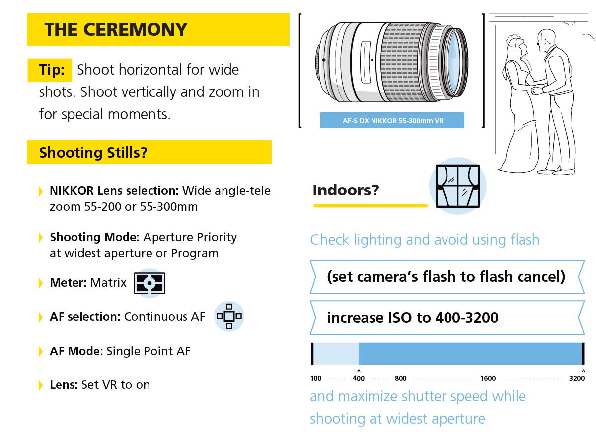 Nikon wedding slide with illustration and icons