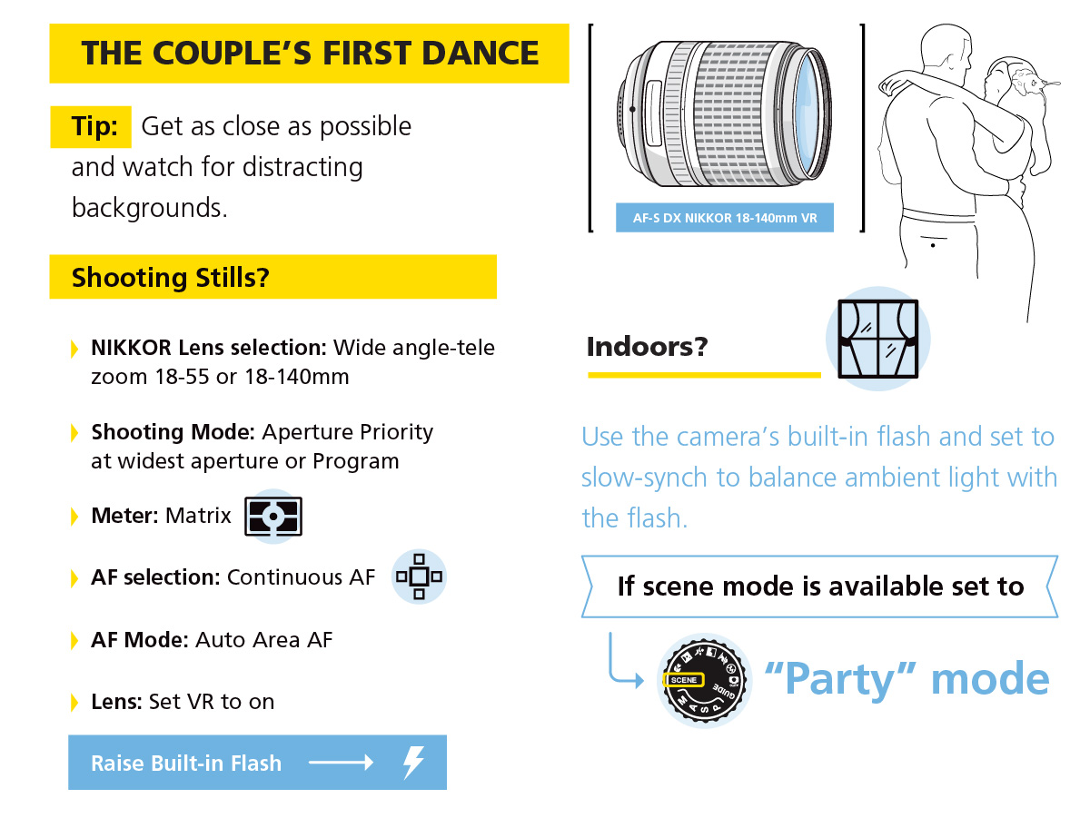 Nikon wedding slide deck with illustration and icons