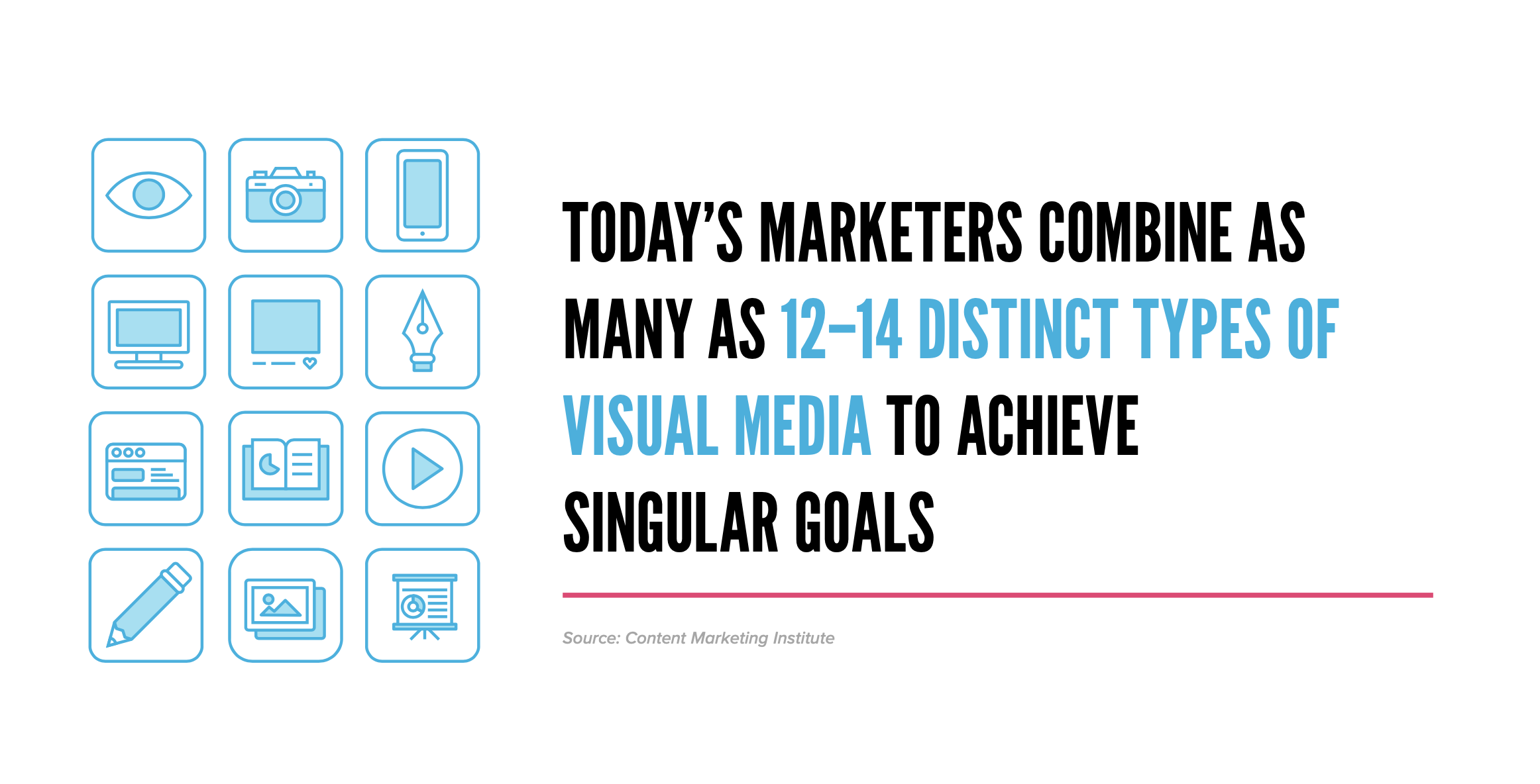 12–14 types of visual content for an effective strategy