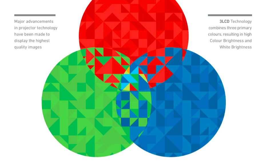 Data visualization from an infographic design agency