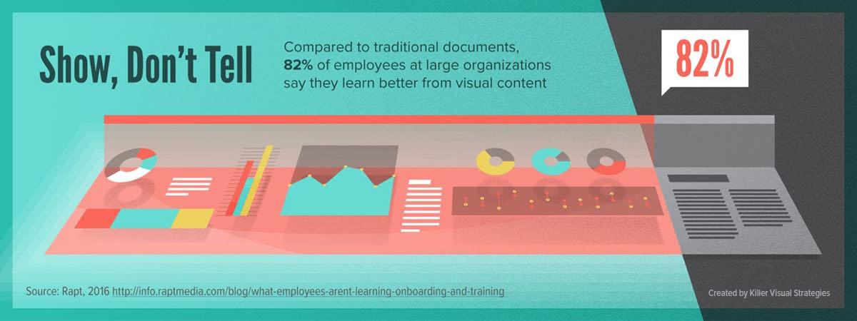 Corporate communication training stat