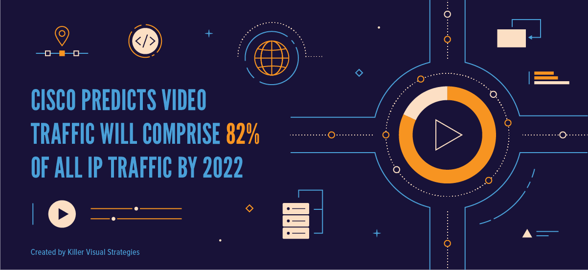 video marketing statistic with video and internet iconography