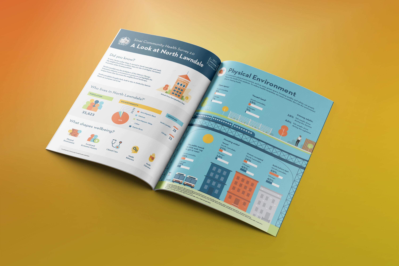 Sinai Urban Health Institute Annual Report Infographic
