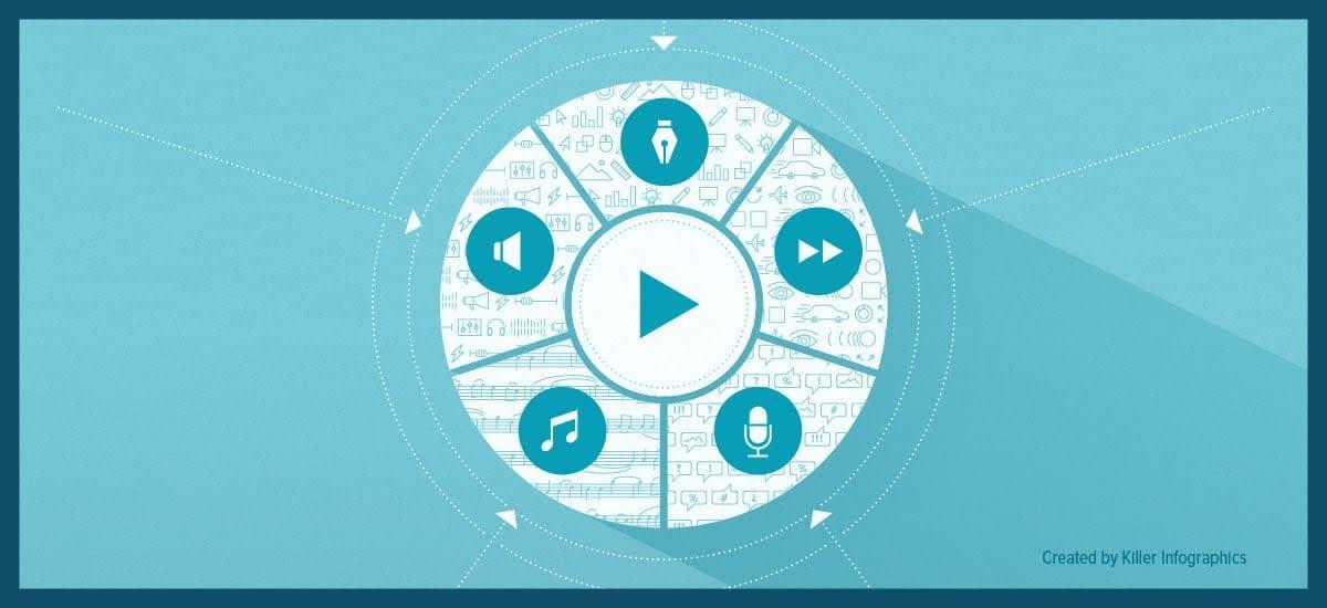 animated explainer videos