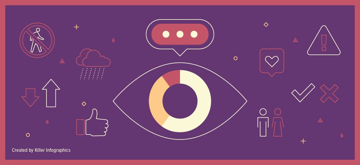 Visual Communication and Visual Strategy