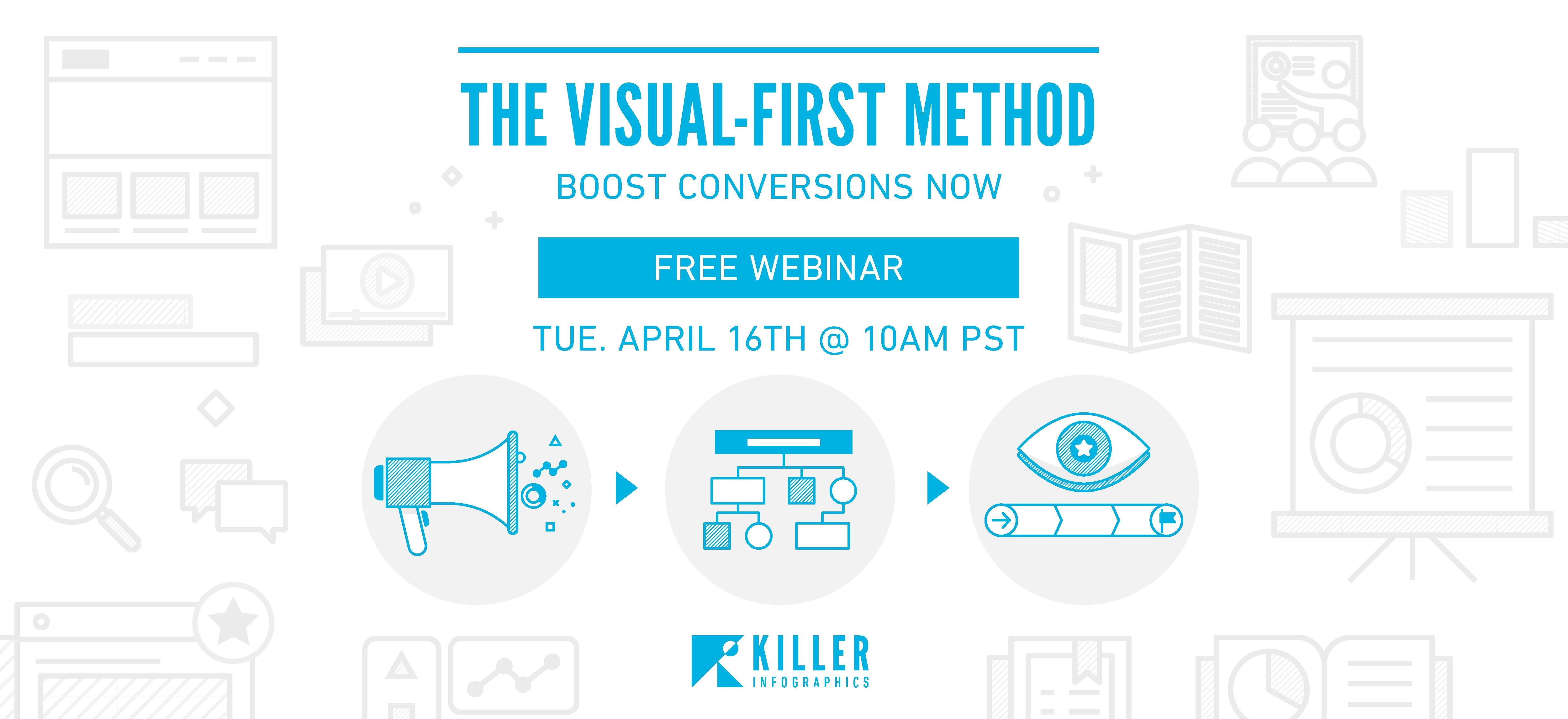 Visual-First Method webinar