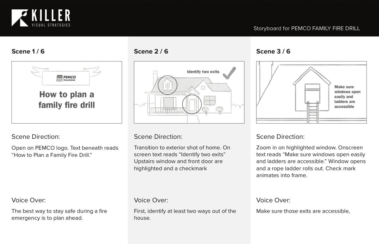 storyboard wireframe of a house