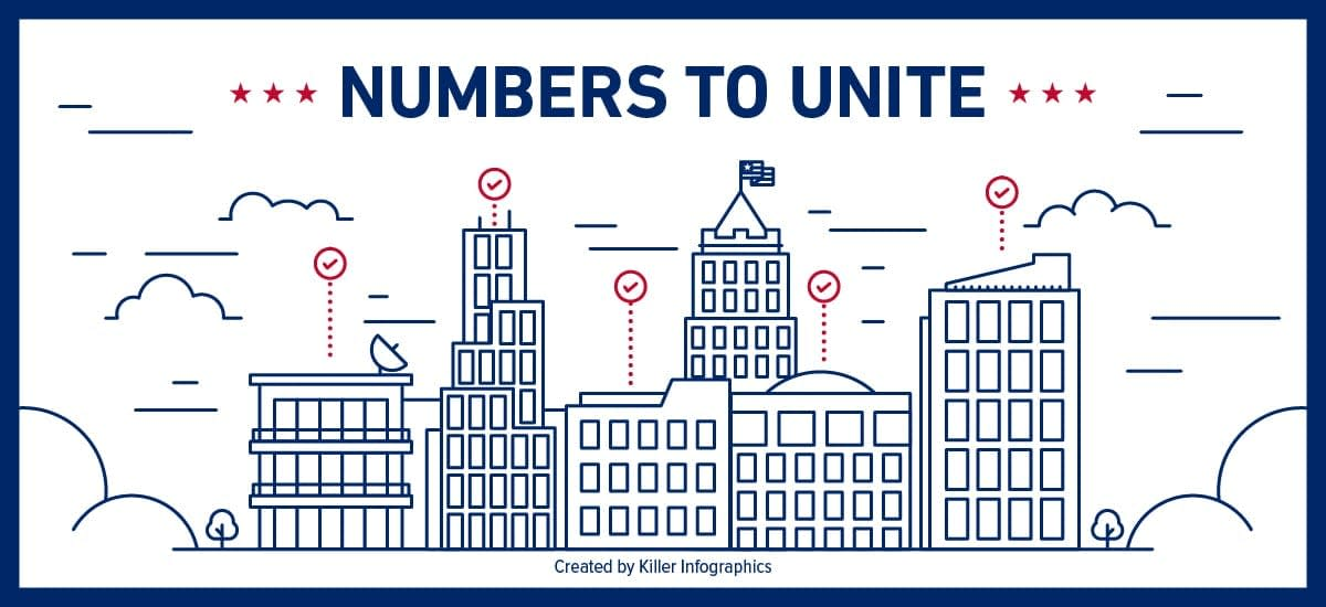 Numbers to Unite Header