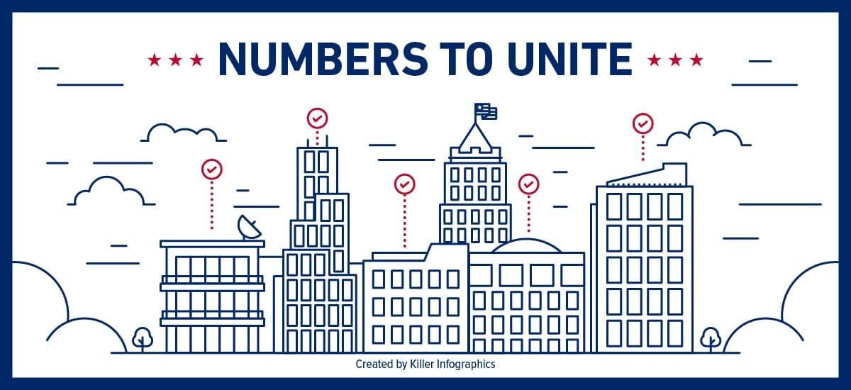 Numbers to Unite Header