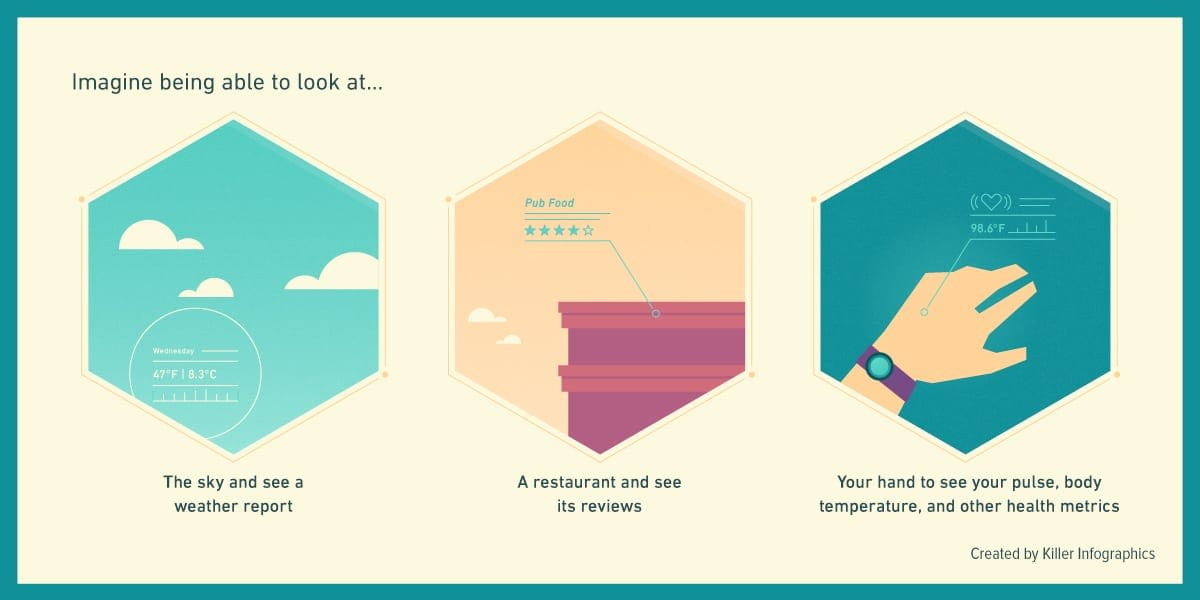 Killer Infographics Bringing Visual Communication to Life
