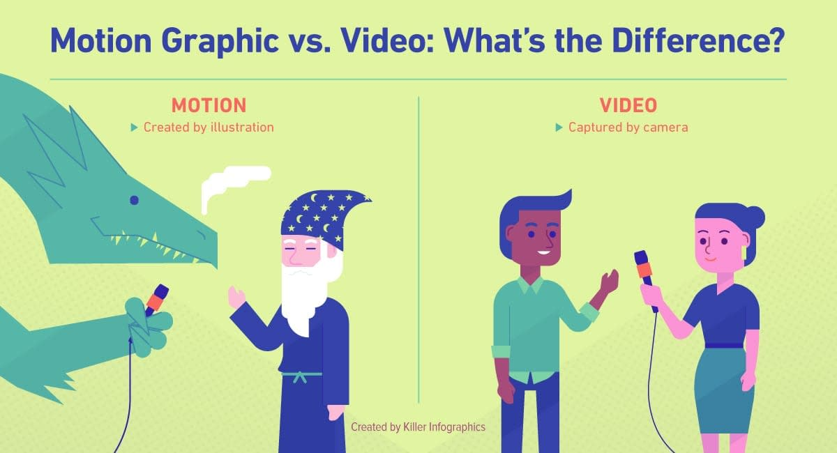 Killer Infographics Engaging Your Audience Through Motion