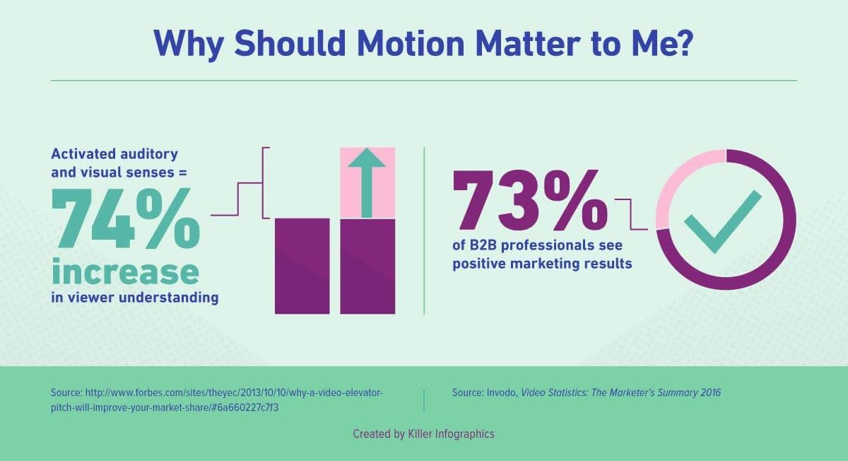 Motion graphics stat