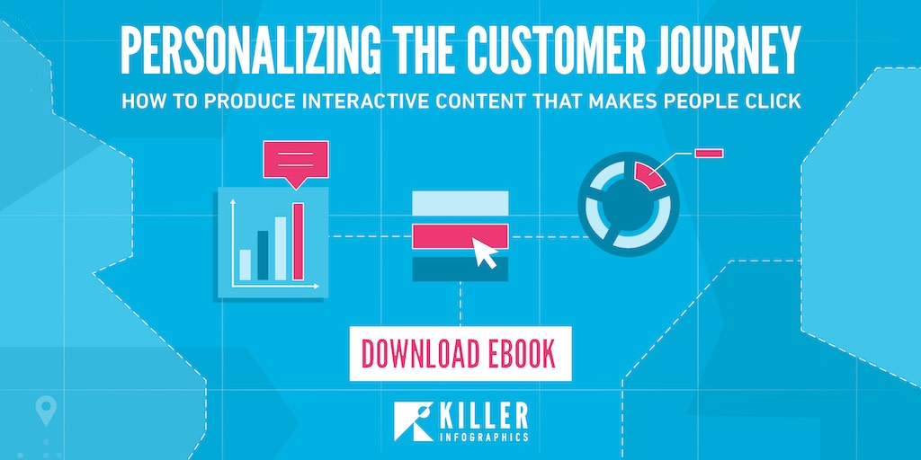 eBook Personalizing Customer Journey title page