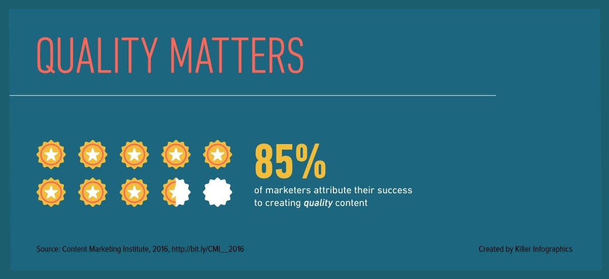 Quality matters infographic