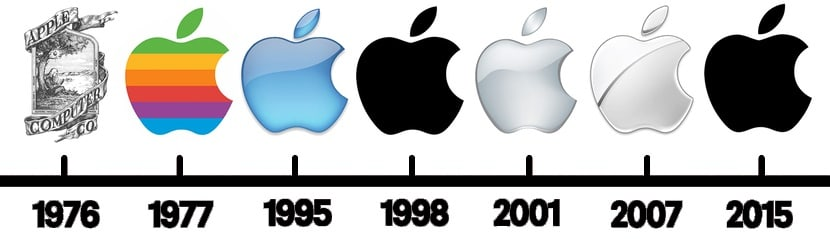 Apple rebrand over time