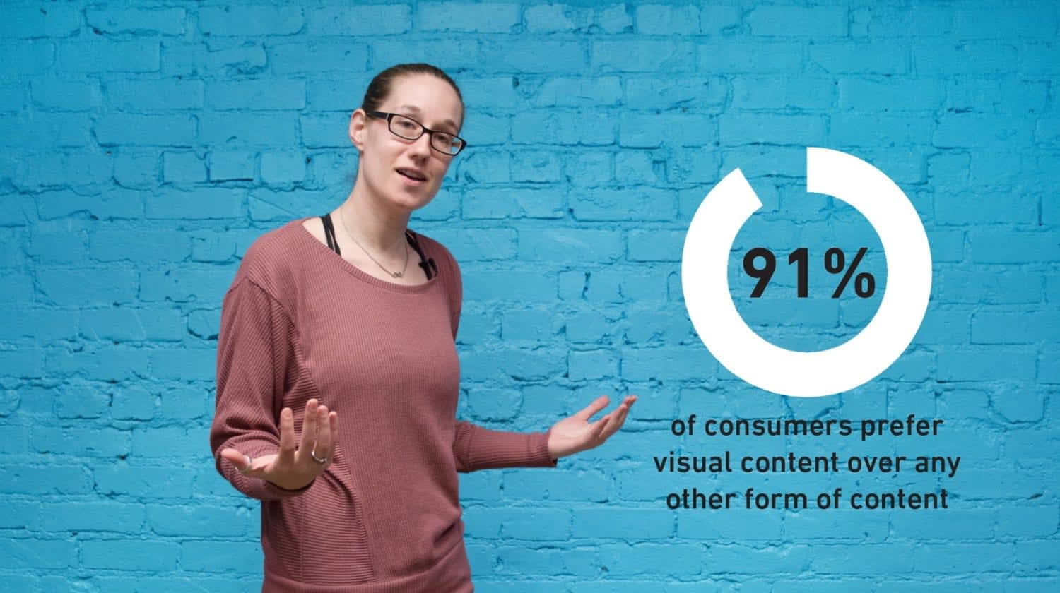 Visual Content Is King Marketing