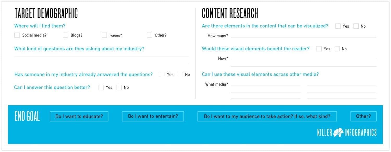 visual communication checklist