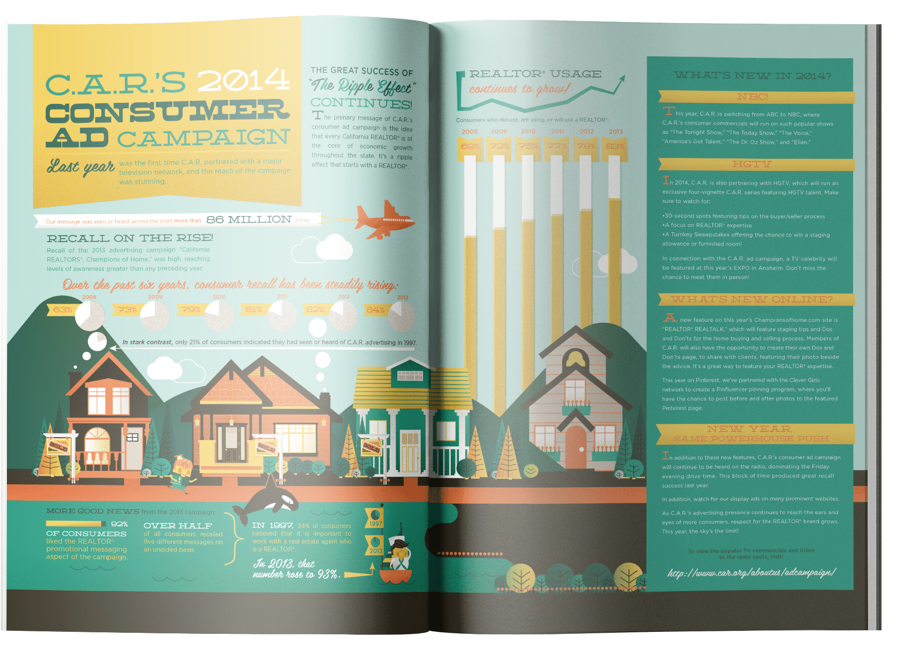 infographic magazine spread