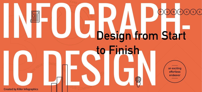 Infographic Blog Post Header