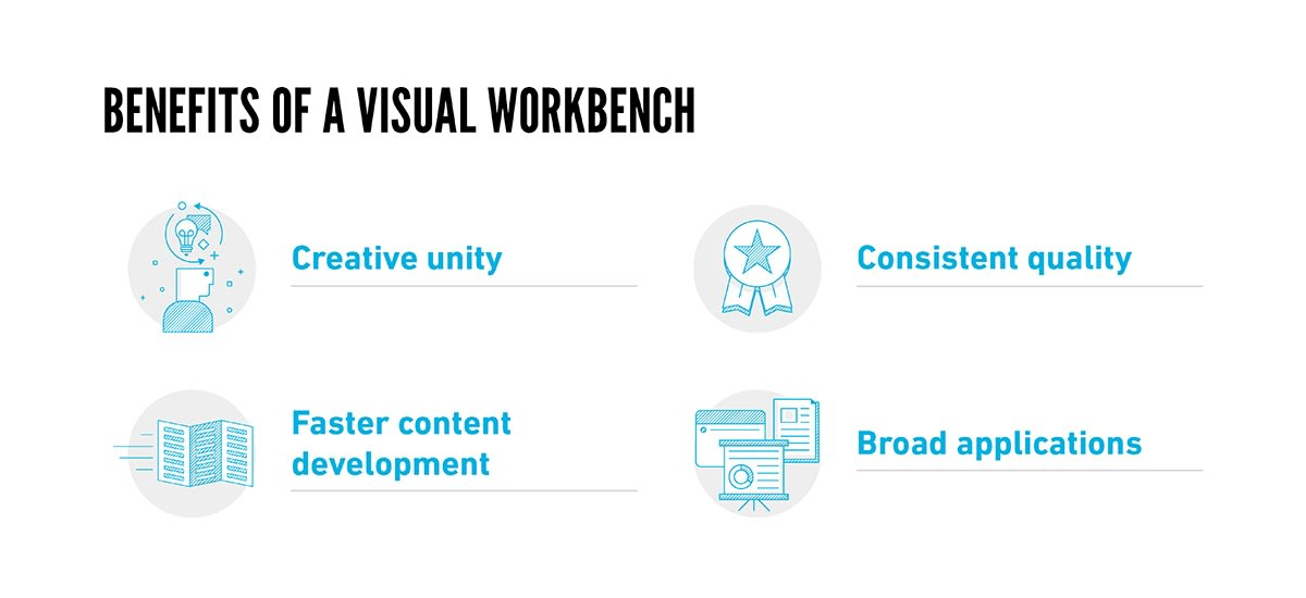 Benefits of a Visual Workbench