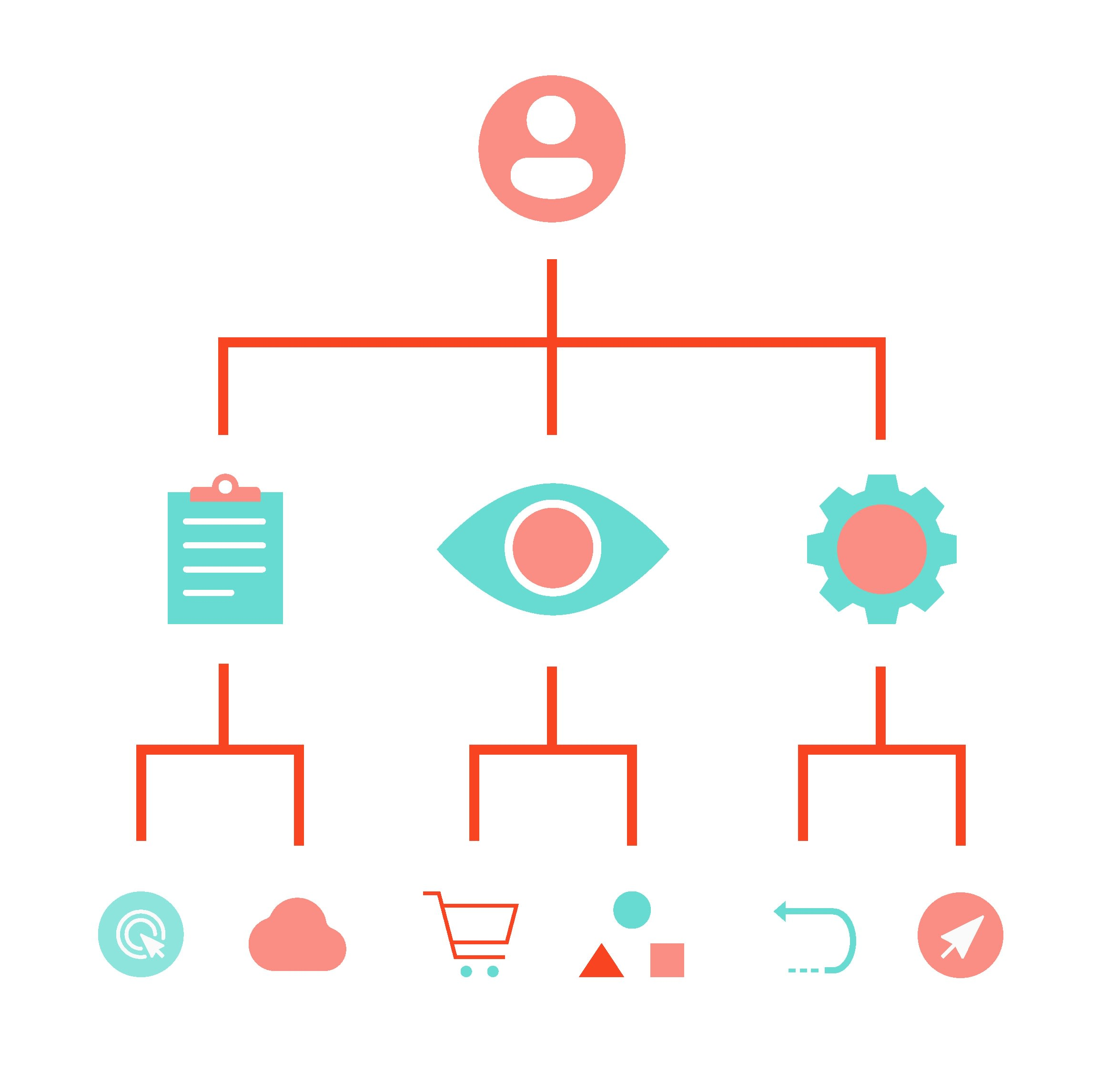 Data Visualization Example Hierarchy Diagram