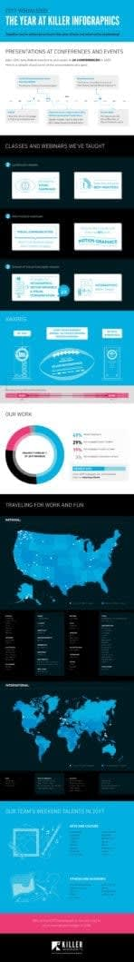 best infographic design firm