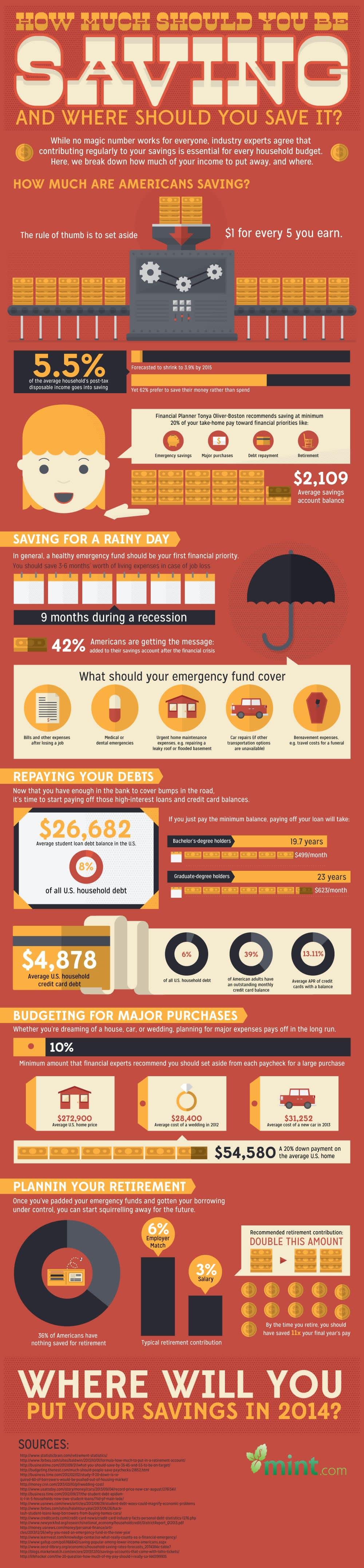 savings infographic