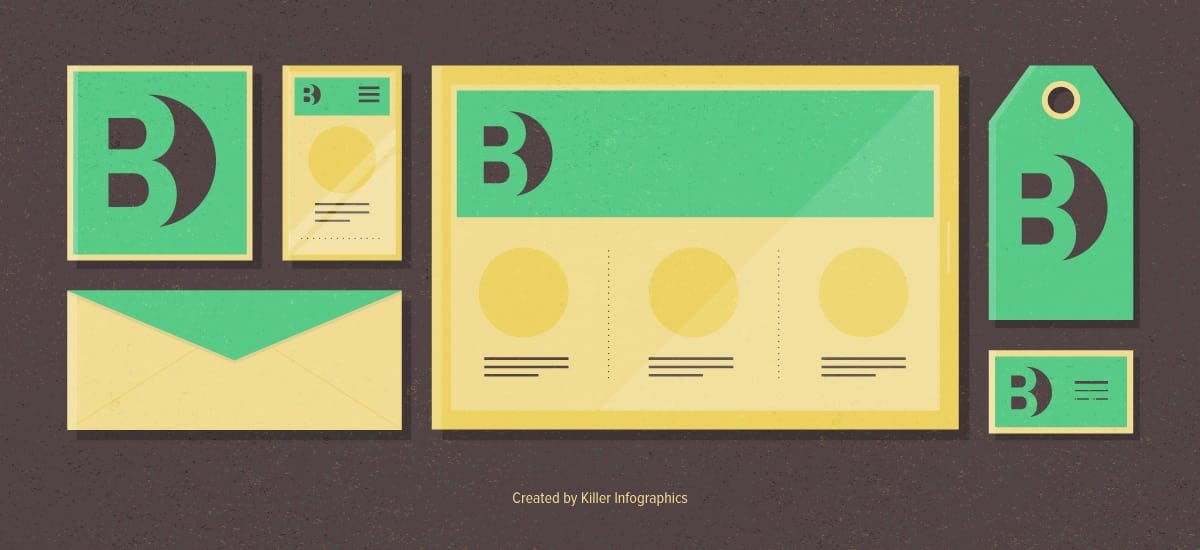 Creating unified brand identity header