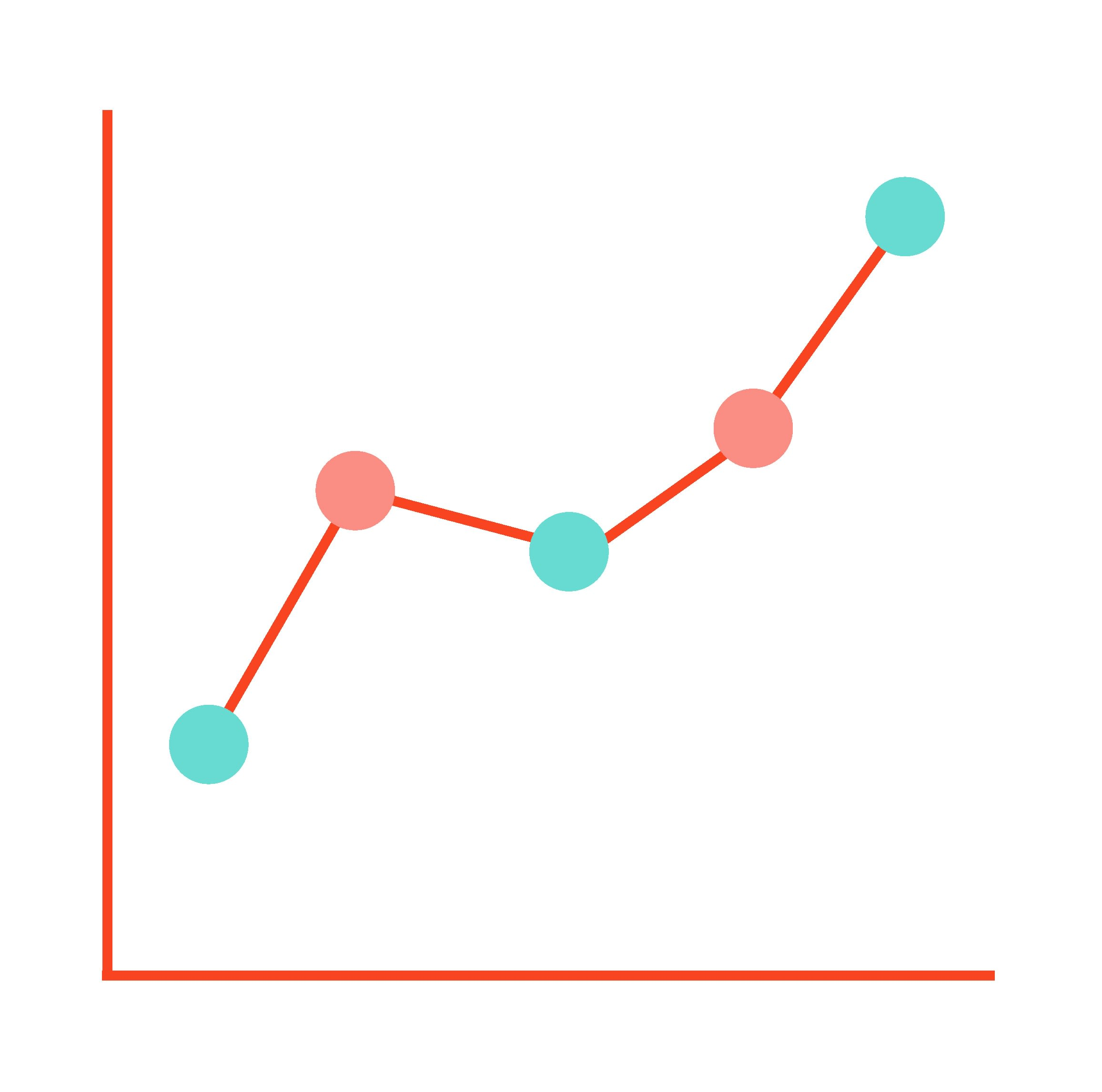 Data Visualization Example Line graph