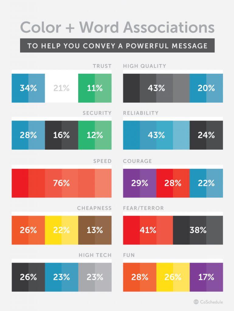 color-word-associations