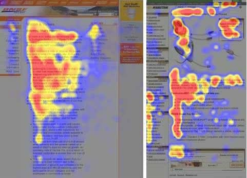 Heat map of eye tracking on internet