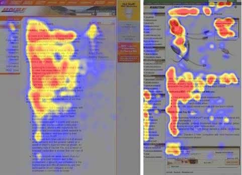 Heat map of eye tracking on internet