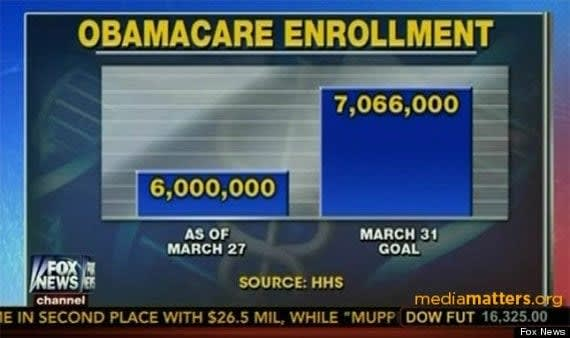 Obamacare data visualization