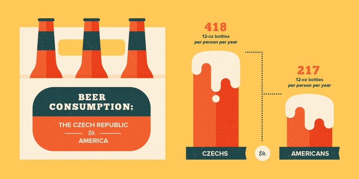 National American Beer Day Killer Infographics