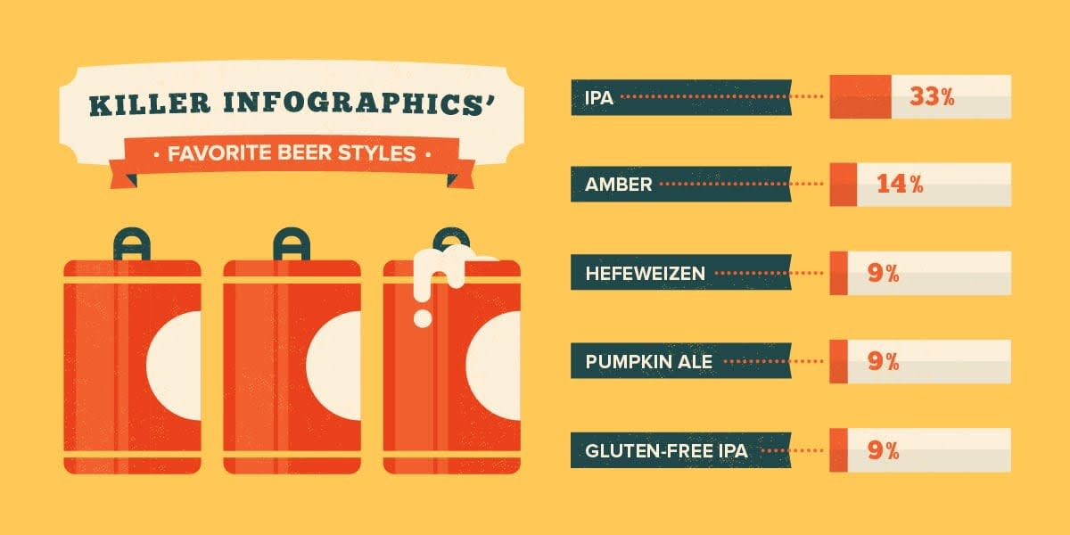 National Beer Day Killer Infographics