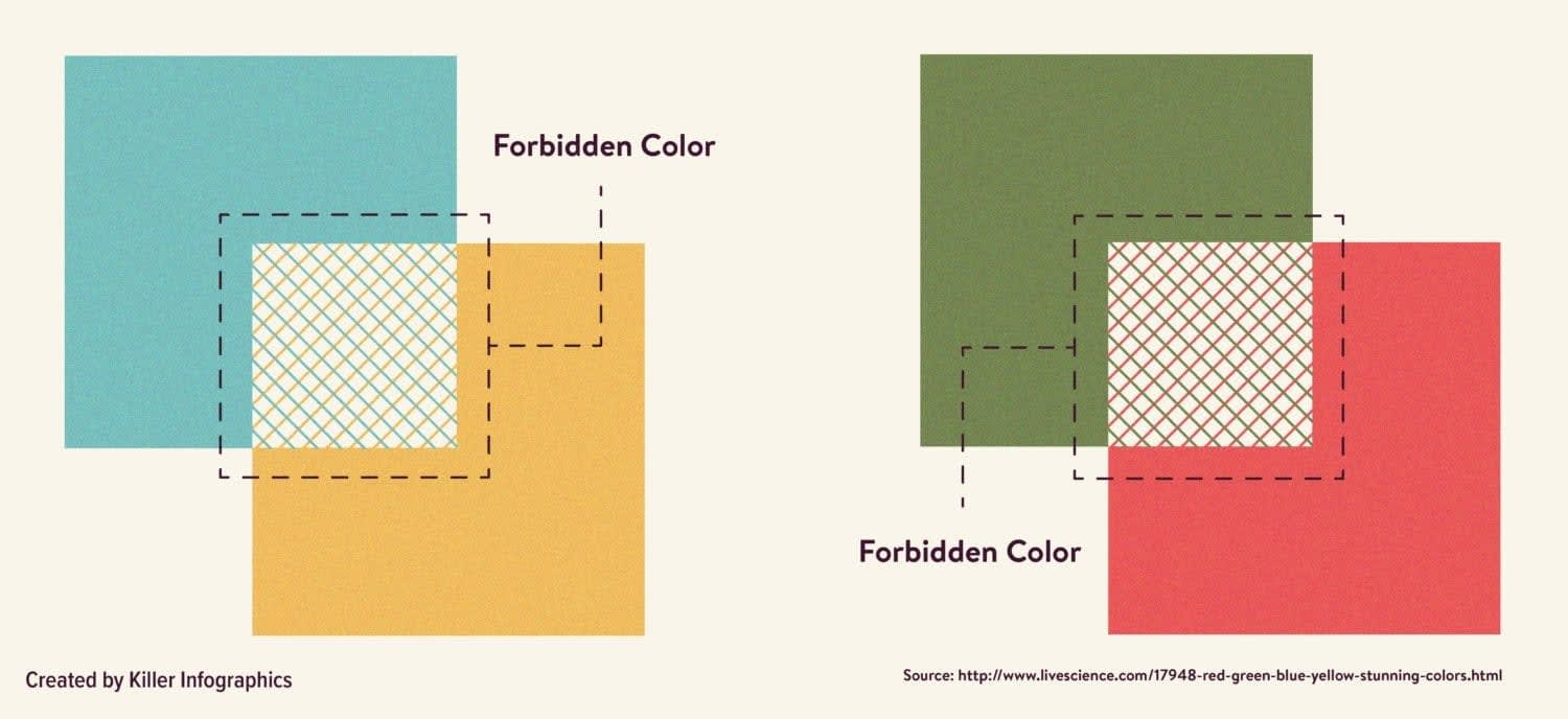 Science of Color Killer Infographics
