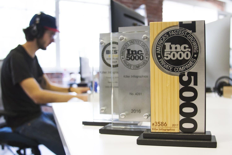 Inc 5000 awards Killer Infographics