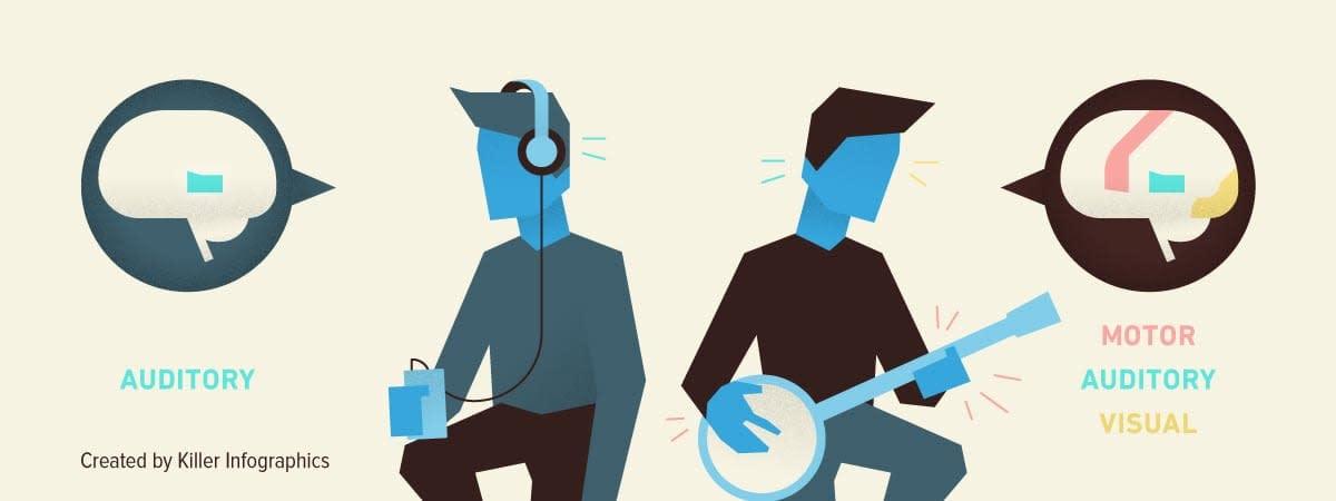 Your Brain on Music Asset Killer Infographics