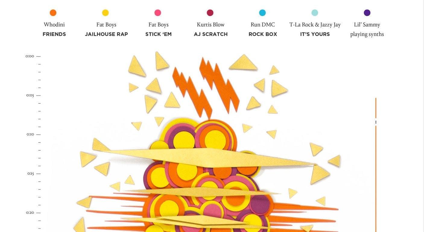 Red Bull Killer Infographics project
