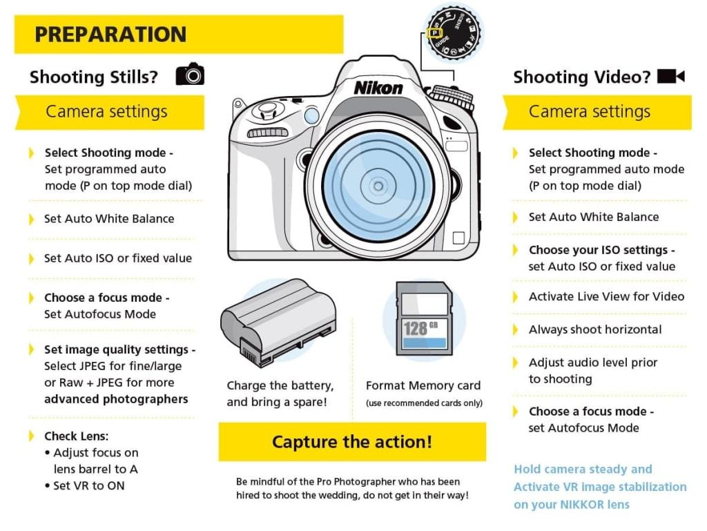 Nikon ebook and slides