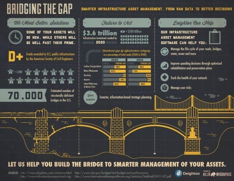 InfrastructureMgmtIG[keanan.edits]6.18.13_withKIG
