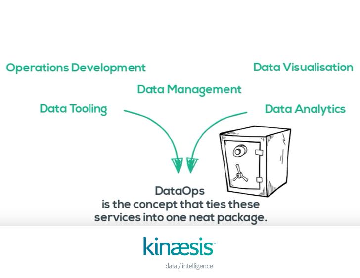 Online DataOps Training from Kinaesis