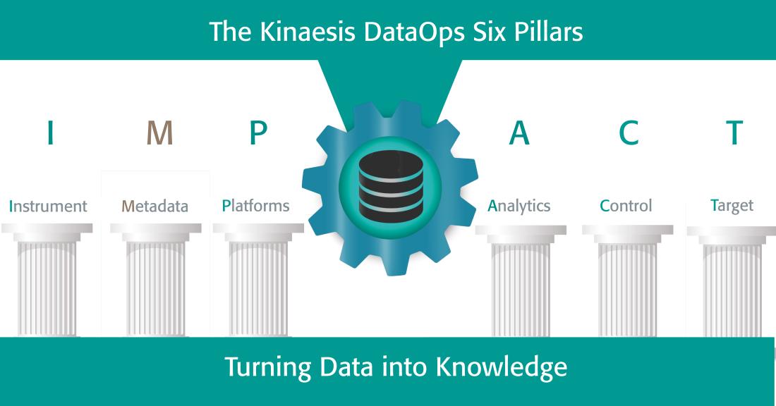 DataOps Pillar: Metadata