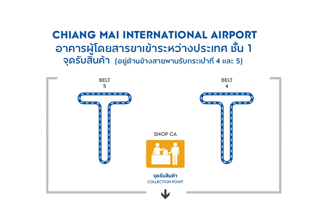 Collection Point at CHIANG MAI AIRPORT